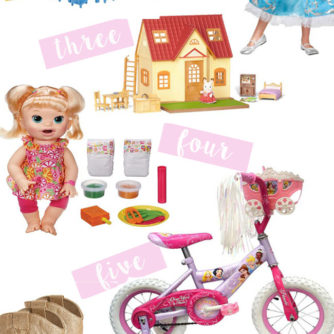 Toddler Wishlist, Christmas List, Bike, Toddler Gift, Christmas