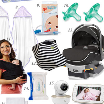 Top 20 Essentials for new Baby